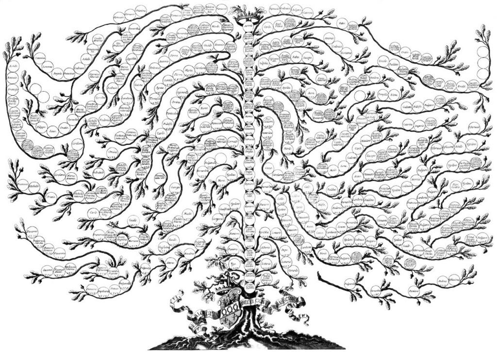 Albero genealogico esempio